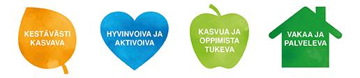 Kempeleen kunnan päämäärät ovat: kestävästi kasvava, hyvinvoiva ja aktivoiva, kasvua ja oppimista tukeva sekä vakaa ja palveleva.